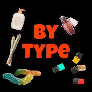 CBD BY TYPE
