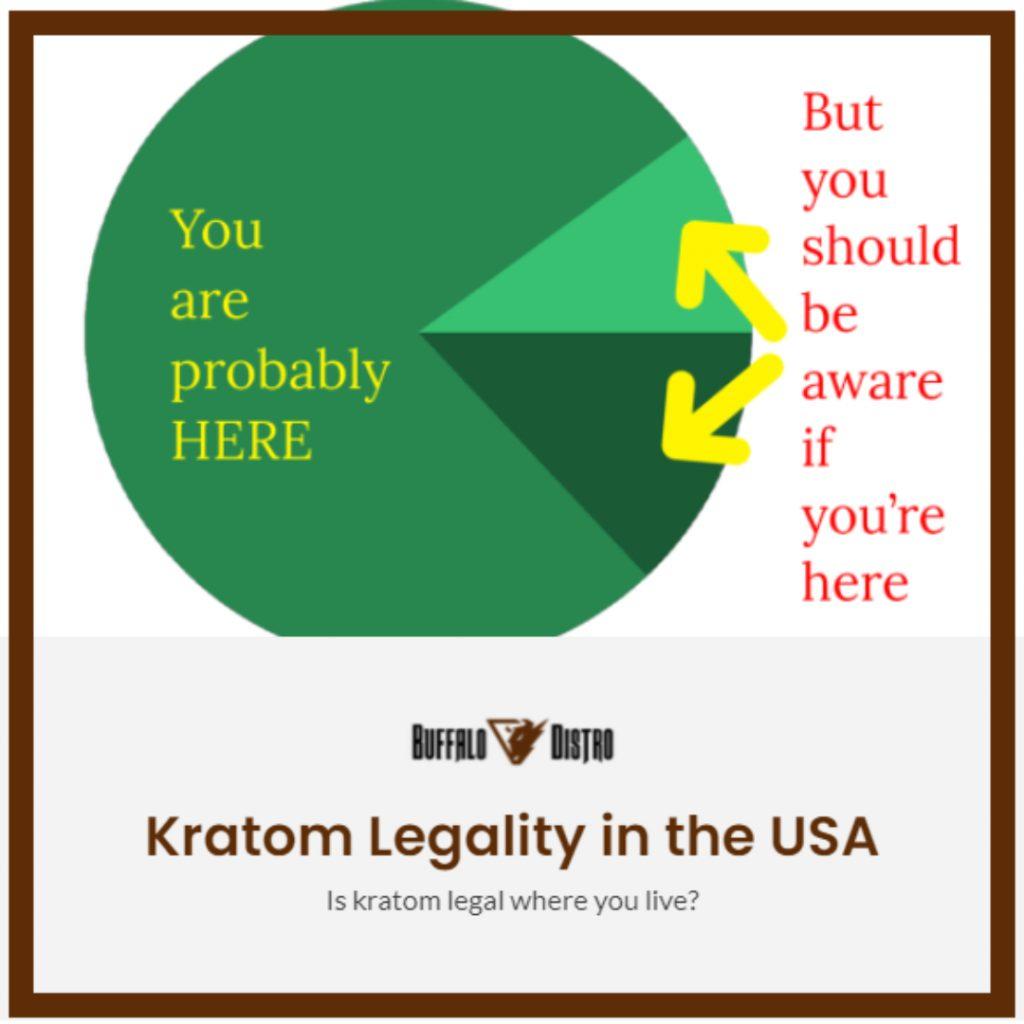Kratom: Is it Legal?