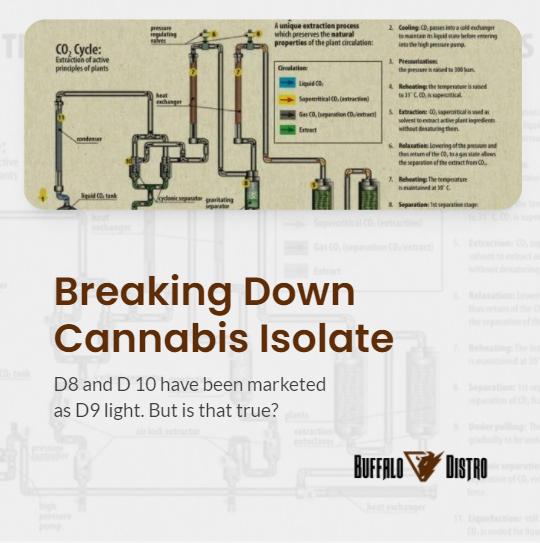 Breaking Down cannabis Isolates